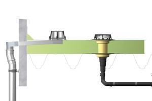 """<div class=""""Bildtext"""">Notablauf über die Attika: Der """"SitaTurbo"""" mit Anstaulosflansch und """"SitaAttika""""-Rohrsystem für einen kontrollierten Ablauf auf das Grundstück.</div>"""