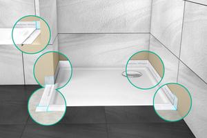 """Bodenabdichtungsbereiche in Kombination mit der Variante """"Aquaproof 3D"""""""