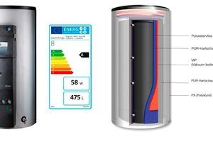 """""""Regucor WHS Typ 500"""" Energiespeicher-Zentrale mit A-Label Frontansicht und Rückansicht mit aufgeschnittener Dämmung<br />"""