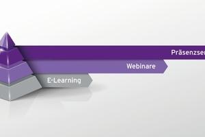 Das 3-stufige Aus- und Weiterbildungsmodell von Kessel besteht aus Online-Modulen Webinaren sowie Präsenzseminaren. Bild: Kessel