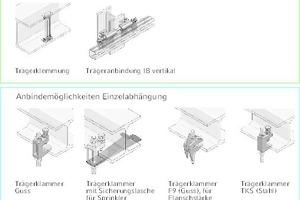 """<div class=""""Bildtitel"""">Übersicht </div>der verschiedenen Anbindemöglichkeiten von Montageschienen an Stahlbauträger.<irfontsize style=""""font-size: 4.000000pt;""""></irfontsize>"""