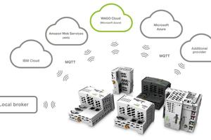 """""""Cloud-Connectivity"""" ist offen für die Wago-Cloud, viele MQTT-Broker und Cloud-Provider.<br />"""