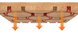 Die elektrische Lehmklima-Decke sorgt für ein angenehmes und wohngesundes Raumklima.<br />
