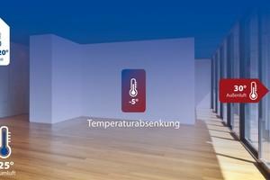Auch bei großer Hitze bleibt es drinnen dauerhaft angenehm kühl – ohne Klimaanlage.