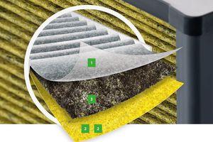 HVAC-Filter mit biofunktionaler Beschichtung<br />
