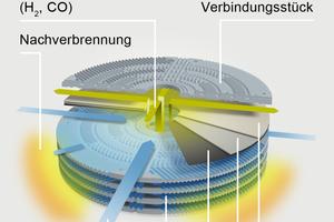 """<div class=""""Bildtitel"""">Aufbau </div>des Brennstoffzellen-Heizgeräts Galileo von Hexis mit Brennstoffzellen-Hochtemperatur-Technologie SOFC"""
