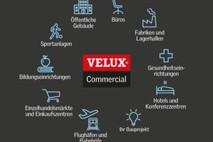 Die Strategie der Velux-Gruppe ist es, ihr Geschäft vom Wohnungsmarkt auf den gewerblichen, öffentlichen und industriellen Markt auszudehnen und Tageslicht und frische Luft auch in gewerbliche, öffentliche und industrielle Gebäude zu bringen.  Bild: Velux-Gruppe