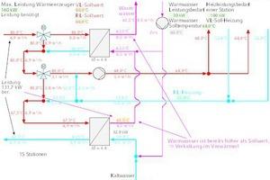 """<div class=""""Bildtitel"""">Konzept für den Umbau </div>der Unterstationen im Bestand<irfontsize style=""""font-size: 4.000000pt;""""> </irfontsize>"""
