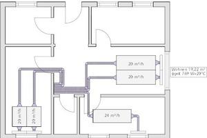 """<div class=""""Bildtitel"""">Im Auslegungsbeispiel </div>wurden im Wohn- und Arbeitszimmer für eine hohe Behaglichkeit zwei Paneele pro Kanal in Reihe geschaltet."""