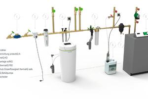 Die Einbaustrecke für die Heizungswasserbefüllung umfasst u.a. ...<br />