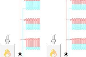 """<div class=""""Bildtitel"""">Beispielhafte Darstellung </div>Auswirkungen eines fehlenden hydraulischen Abgleichs auf das gesamte System: Die Heizkörper werden nicht gleichmäßig mit Wärme versorgt, wodurch einzelne Räume unterversorgt bleiben, während andere überversorgt sind. Durch die Einregulierung der Durchflussmenge wird ein effizienter und somit wirtschaftlicher Betrieb sichergestellt."""