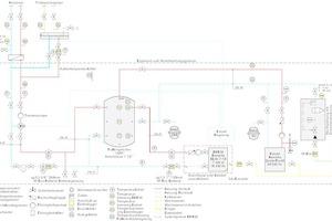 """<div class=""""Bildtitel"""">Hydraulikschema des Anlagenaufbaus</div>"""