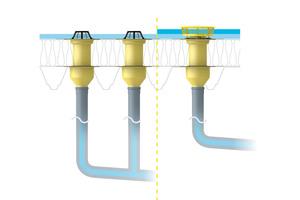 Das Prinzip der Freispiegelentwässerung: Die Gullys der Hauptentwässerung führen in die Grundleitung, ...