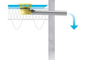 Die Notentwässerung führt frei auf schadlos überflutbare Flächen. Keinesfalls darf sie an die Rohre der Hauptentwässerung angeschlossen werden.