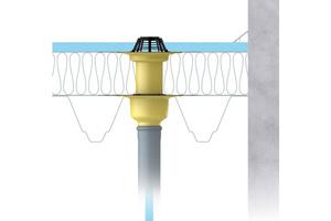 Die Hauptentwässerung: Jeder Gully, hier mit Aufstockelementen, wird an ein eigenes Fallrohr angeschlossen.