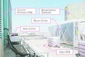 """<div class=""""Bildtitel"""">Kühlanlage in exponierter Lage </div>auf dem Dach von Obermeyer (OPB) in München"""