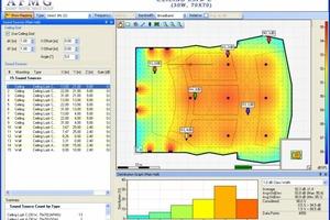 Auch bei der Suche nach der optimalen Position von Lautsprechern unterstützen Akustiksimulationsprogramme den Planer