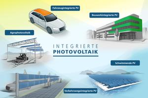 Integrierte PV erschließt neue Flächenpotentiale für die Stromerzeugung.