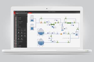 Die webbasierte Visualisierung bringt vielfältige Vorteile, egal ob es sich um eine überschaubare Anlage, ein großes Werksareal oder den Zugriff auf global verteilte Standorte handelt.