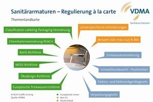 Die europäische Armaturenindustrie sieht sich zahlreichen Herausforderungen ausgesetzt.
