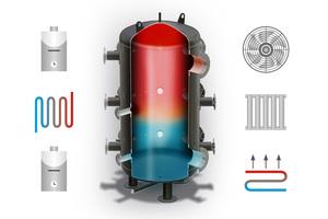 ... unterschiedliche Energiequellen effizient kombiniert werden.