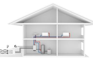 Schematische Darstellung einer Kombination von Gas-Brennwerttherme und Split-Luft-/Wasser-Wärmepumpe
