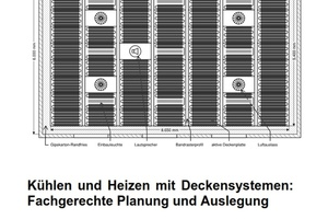 Die Richtlinie 15.2. Kühlen und Heizen mit Deckensystemen: Fachgerechte Planung und Auslegung vom BVF e.V.