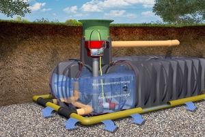 """Graf bietet mit dem Flachtank """"Platin XL"""" und """"XXL Versickerung Plus"""" eine Kombination aus Regenwassernutzung und -versickerung an.<br />"""