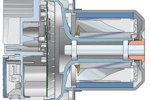 Ein Schnittmodell durch einen Außenläufermotor in EC-Technologie: Der Rotor dreht sich nicht im, sondern um den Stator und kommt ohne Seltene-Erden-Magnete aus.