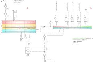 """<div class=""""Bildtitel"""">Das Anlagenschema </div><irspacing style=""""letter-spacing: -0.008em;"""">der """"Zortström""""-Lösung zeigt, wie sich mehrere regenerative Energieerzeuger effizient in eine gemeinsame energetische Versorgungsstruktur einbinden lassen. Als hydraulischer Nullpunkt regelt das zweigliedrige Sammel- und Verteilsystem effizient und bedarfsoptimiert alle erzeuger- und verbraucherseitigen Energieflüsse. </irspacing>"""