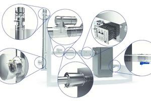 Schornsteinkomponenten für aktiven Umweltschutz: Zugbegrenzer, Rauchsauger, Partikelabscheider, Schalldämpfer, Abgaswärmetauscher und Abgasklappen der Raab-Gruppe.<br />