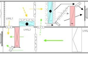 """<div class=""""Bildtitel"""">Aufbau </div>des Klimakompaktgeräts (ähnlich zu Bild 1 im Teil 1 des Beitrags)"""