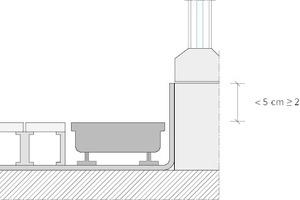 """<div class=""""Bildtitel"""">3. Bereich: Anschlusshöhe &lt; 5 und ≥ 2 cm</div>"""