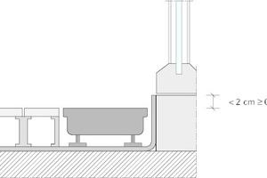 """<div class=""""Bildtitel"""">4. Bereich: Anschlusshöhe &lt; 2 und ≥ 0 cm</div>"""