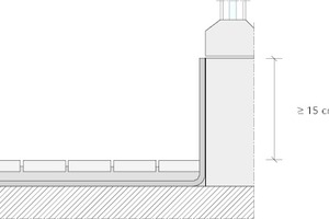 "<div class=""Bildtitel"">1. Bereich: Anschlusshöhen ≥ 15 cm </div>"