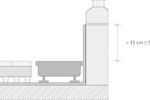 """<div class=""""Bildtitel"""">2. Bereich: Anschlusshöhe &lt; 15 cm und ≥ 5 cm</div>"""