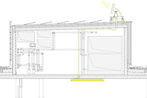 "<div class=""Bildtitel"">Tageslichtsystem im Detail</div>"