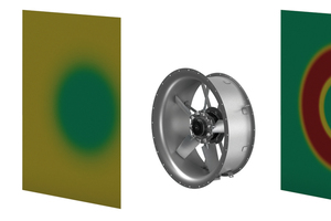 RLT-Geräten können Axial- und Radialventilatoren eingesetzt werden – Radialventilatoren (linkes Bild) sorgen für eine gleichmäßigere Beaufschlagung, nachgeschalteter Einbauten (Filter, Wärmeaustauscher) als Axialventilatoren (rechtes Bild). Die Farbe stellt hier die Axialgeschwindigkeit dar.