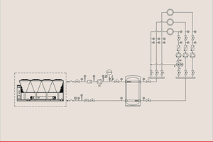 Mit dem Planungshandbuch Kaltwassersätze und Wärmepumpen bietet Mitsubishi Electric eine Unterlage zur Planung von Kaltwassersätzen bzw. Großwärmepumpen.<br />