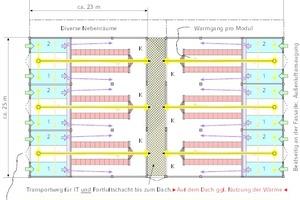 """<div class=""""Bildtitel"""">Vorschlag für modulares Rechenzentrum </div>mit der Kühltechnik Loose - ECL – ohne Doppelboden"""