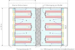 """<div class=""""Bildtitel"""">Vergleichbares Rechenzentrum </div>mit reiner Umluftkühltechnik – mit Doppelboden <irfontsize style=""""font-size: 4.000000pt;""""> </irfontsize>"""