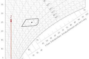 """<div class=""""Bildtitel"""">Darstellung einer Lufterwärmung (1-2) </div>"""