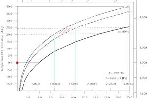 """<div class=""""Bildtitel"""">Darstellung des Toleranzbereiches </div>nach Tabelle 1"""