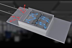 """""""Indusail Plus"""" besteht aus einem Akustikpaneel und einer Umluftkühleinheit zur Kühlung der Raumluft und ebenfalls zur Verbesserung der Raumakustik."""