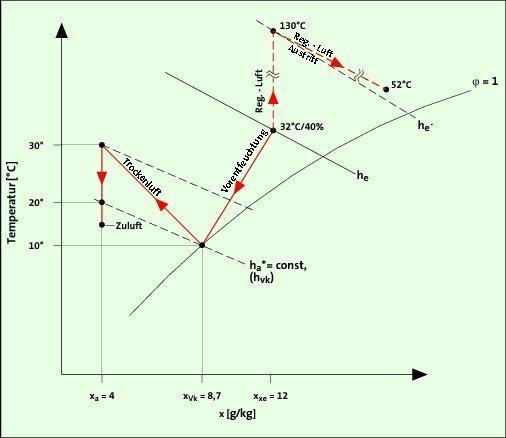 Ziemlich Zentralklimaanlage Diagramm Bilder - Die Besten ...