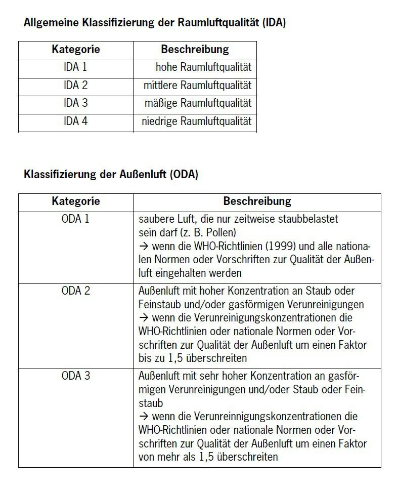Schön Kessel Klassifizierung Bilder - Schaltplan-Ideen - mesoul.info