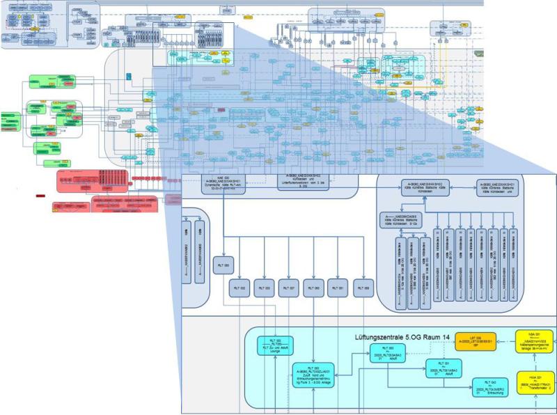 Fehlersuche Mit Excel Visualisierung Tab Das Fachmedium