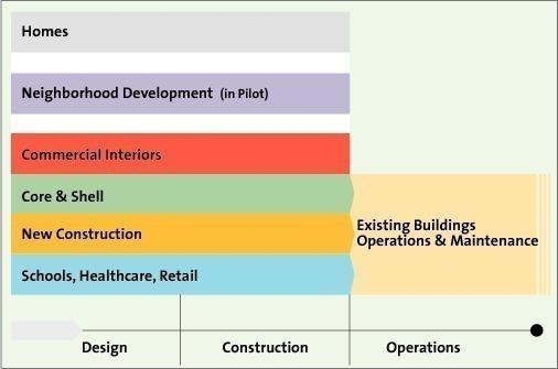 tab | Themen | Gebäudeautomation/ MSR | Fachartikel | Analyse der ...