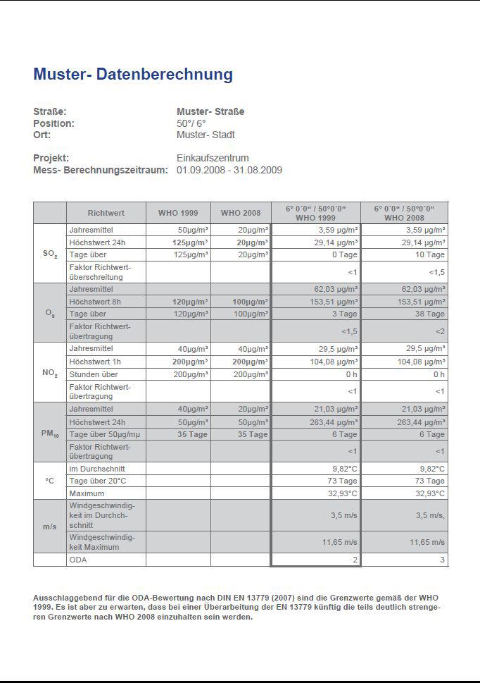 tab | Themen | Klima/Lüftung | Grundlagen | Klassifizierung der ...