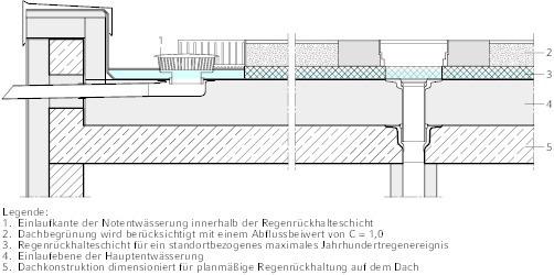 tab themen wasser abwasser fachartikel entw sserungsberechnung. Black Bedroom Furniture Sets. Home Design Ideas